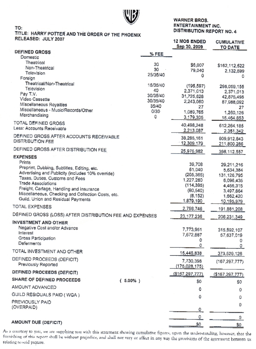 Harry Potter Financial Statement