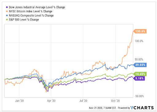 Penny Stocks 2021